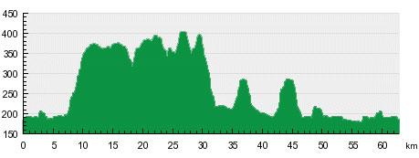 Road-biking-to-Kasltejn-castle-easy